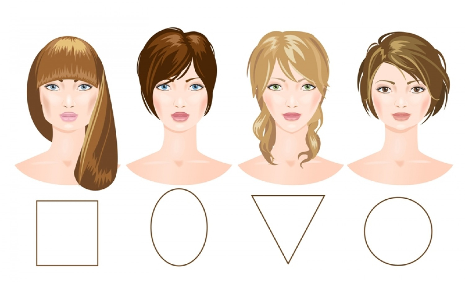 Hairstyles To Suit Different Face Shapes Part 2- Round And