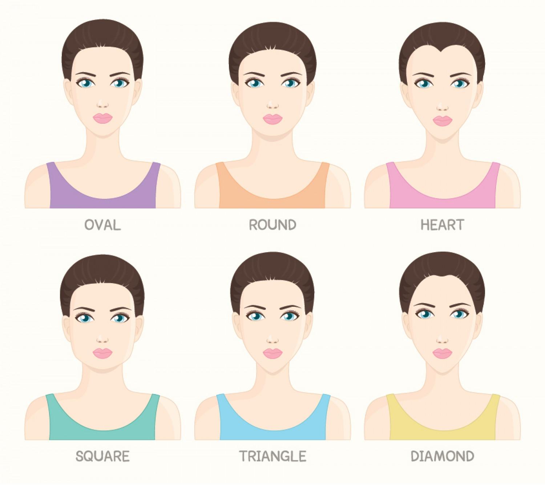 Прически на форму лица квадрат